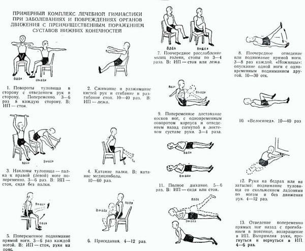так себе... гимнастика при артрозе коленного сустава по бубновскому как так